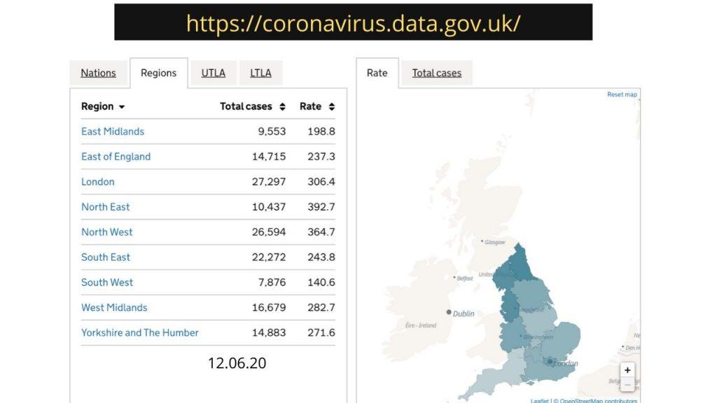 Coronavirus (COVID-19) in the UK