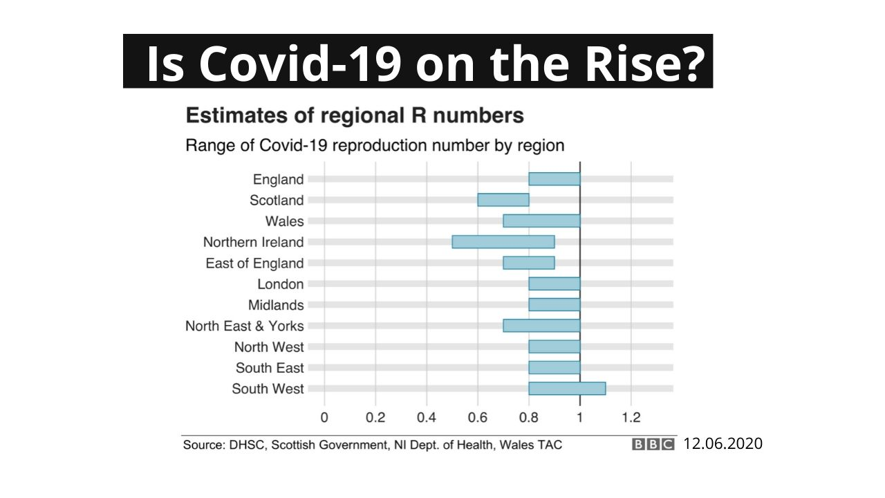 Is coronavirus spreading in the South West