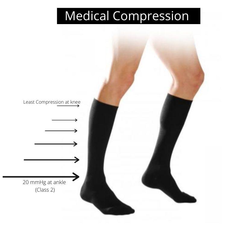 Medical-Compression-Socks